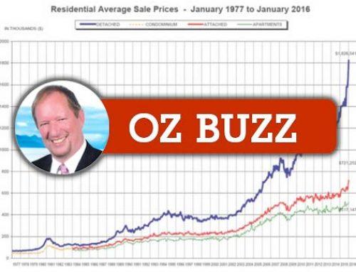 Oz Buzz #3