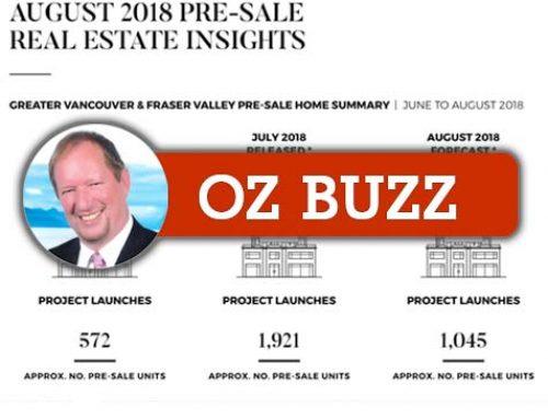 Oz Buzz #6